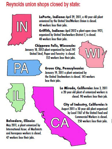 States-Graphic-optimal